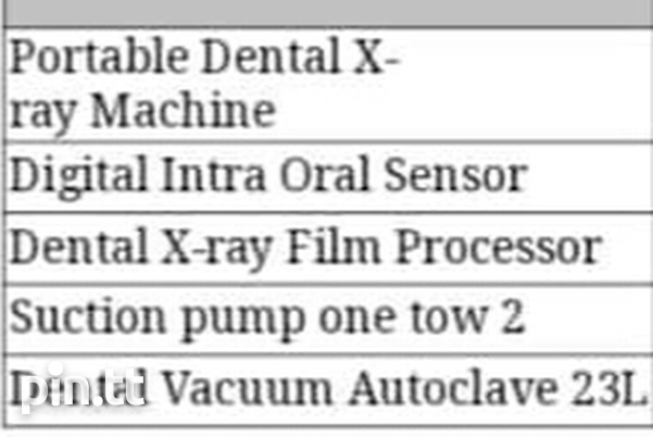 Dental equipment and business-4