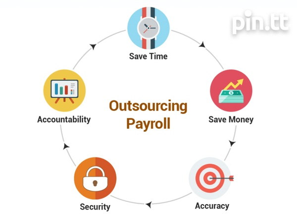 Outsourced Payroll Services inclusive of Remittances